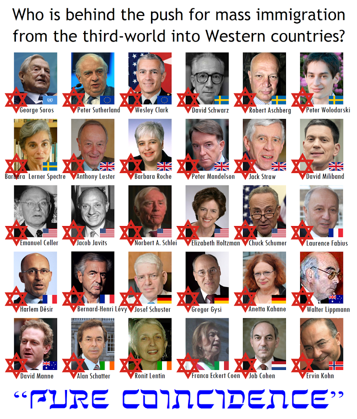 who-is-behind-mass-immigration